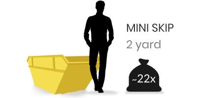 Mini Skip 2 Yard | Skip Size Guide