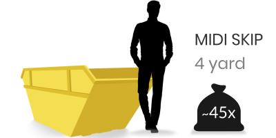 Midi Skip 4 Yard | Skip Size Guide